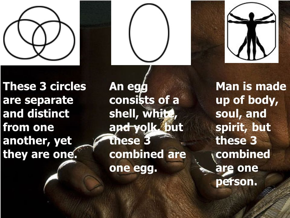 These 3 circles are separate and distinct from one another, yet they are one. An egg consists of a shell, white, and yolk, but these 3 combined are on