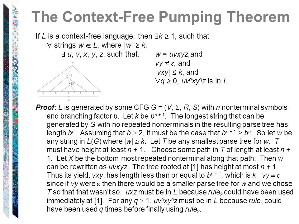 The Context-Free Pumping Theorem If L is a context-free language, then k 1, such that strings w L, where |w| k, u, v, x, y, z, such that: w = uvxyz,an