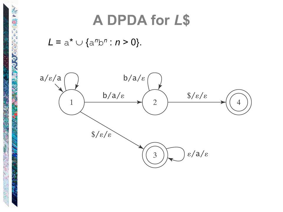 A DPDA for L$ L = a * { a n b n : n > 0}.