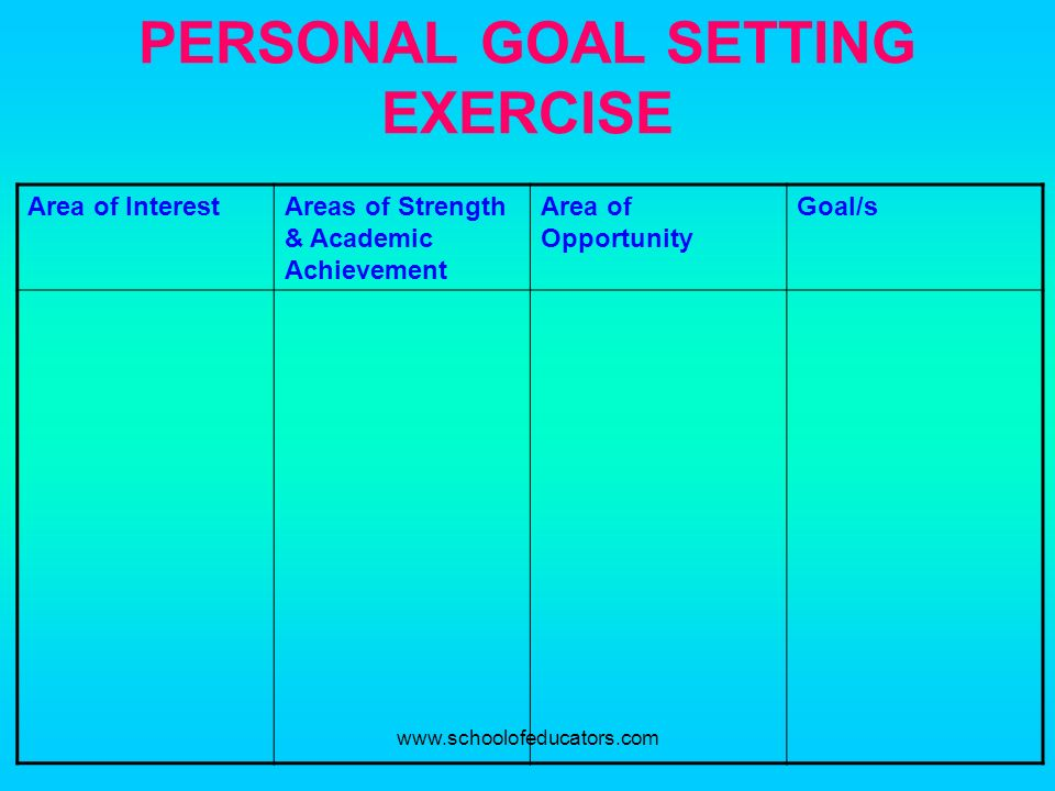 PERSONAL GOAL SETTING EXERCISE Area of InterestAreas of Strength & Academic Achievement Area of Opportunity Goal/s www.schoolofeducators.com