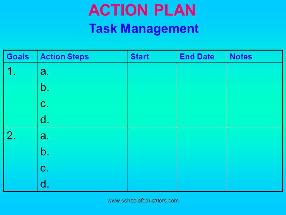 ACTION PLAN Task Management GoalsAction StepsStartEnd DateNotes 1.a. b. c. d. 2.a. b. c. d. www.schoolofeducators.com