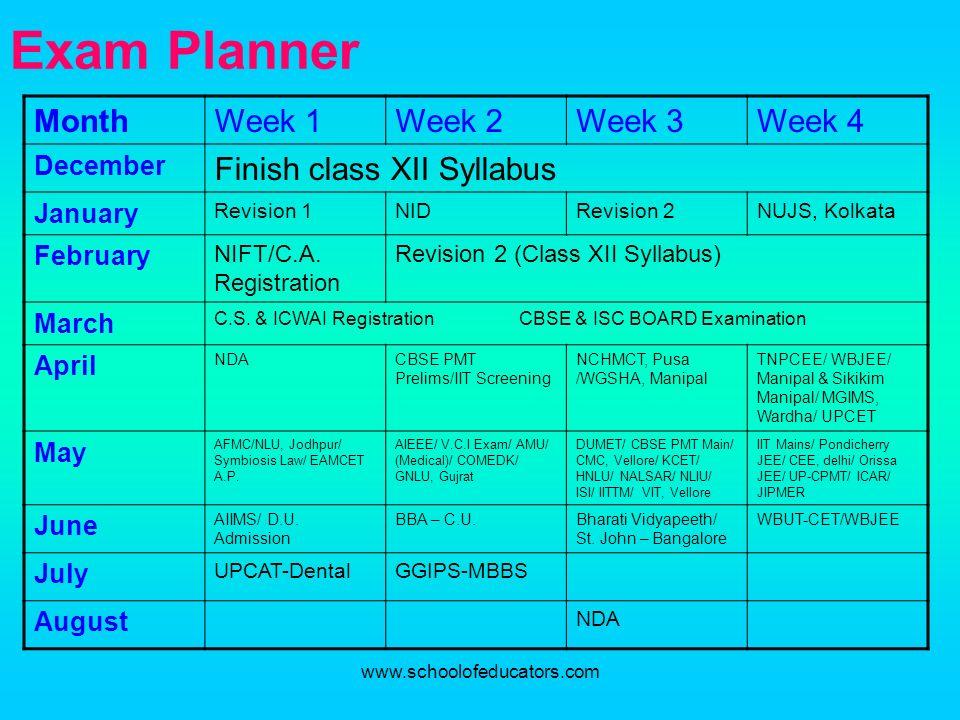 Exam Planner MonthWeek 1Week 2Week 3Week 4 December Finish class XII Syllabus January Revision 1NIDRevision 2NUJS, Kolkata February NIFT/C.A. Registra
