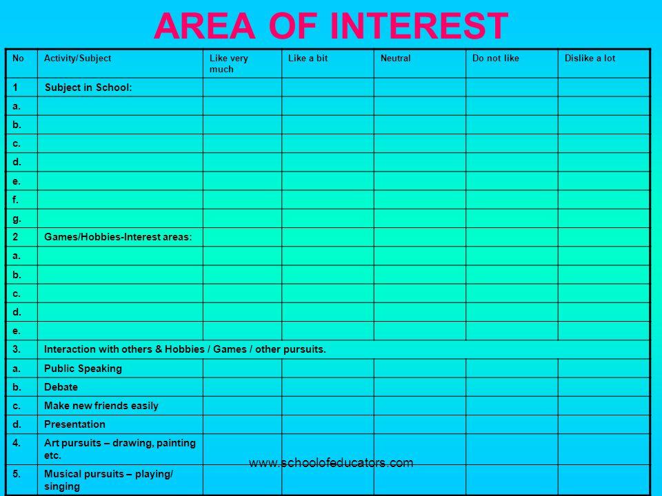 AREA OF INTEREST NoActivity/SubjectLike very much Like a bitNeutralDo not likeDislike a lot 1Subject in School: a. b. c. d. e. f. g. 2Games/Hobbies-In