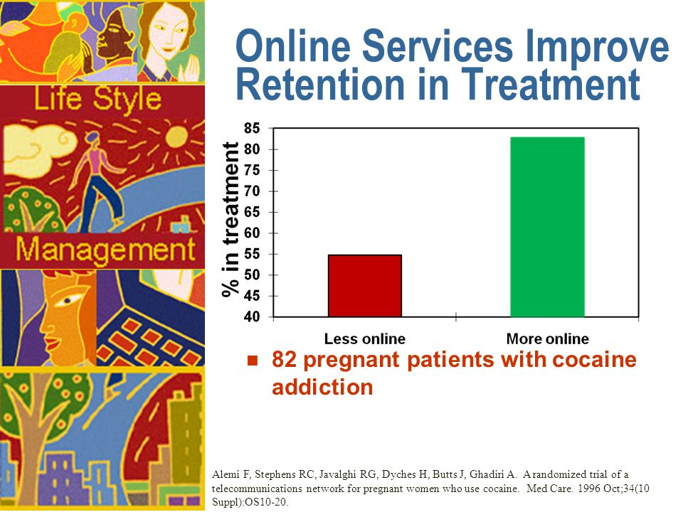 Online Services Improve Retention in Treatment Alemi F, Stephens RC, Javalghi RG, Dyches H, Butts J, Ghadiri A. A randomized trial of a telecommunicat
