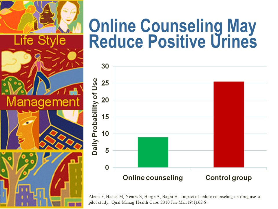 Online Counseling May Reduce Positive Urines Alemi F, Haack M, Nemes S, Harge A, Baghi H. Impact of online counseling on drug use: a pilot study. Qual