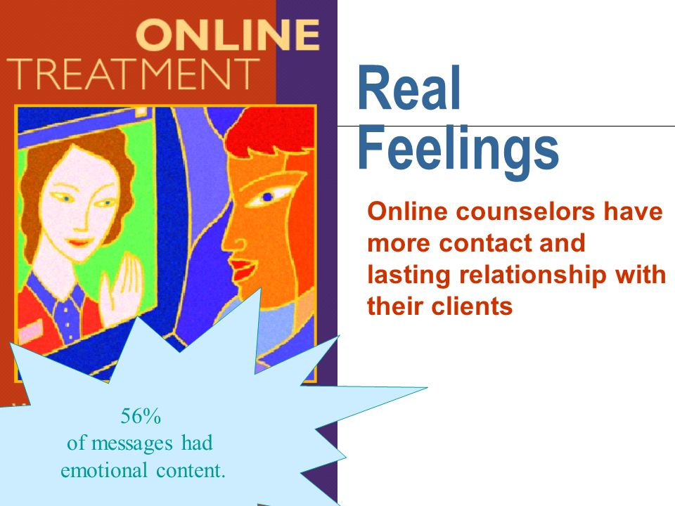 Real Feelings Online counselors have more contact and lasting relationship with their clients 56% of messages had emotional content.