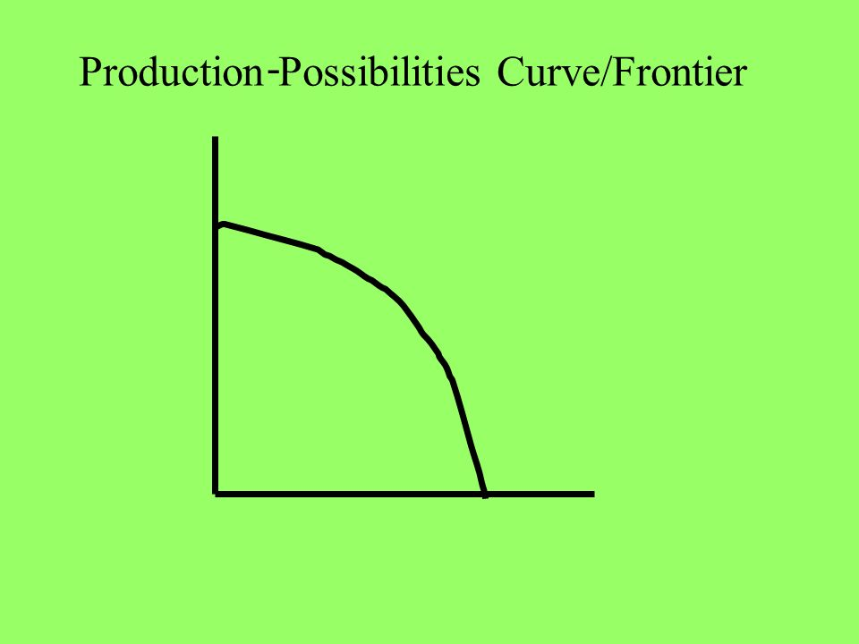 Production Possibilities Curve/Frontier -