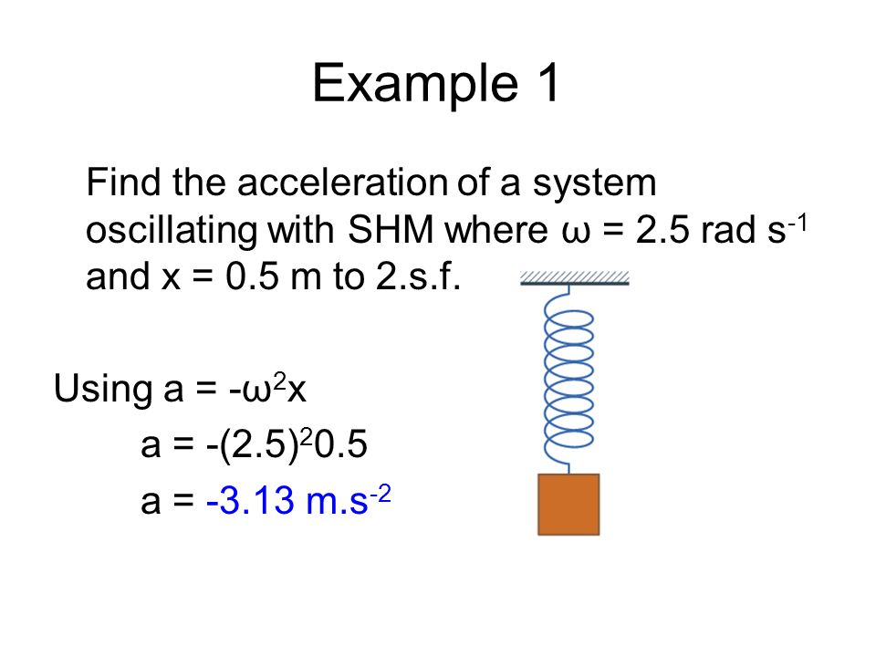 Example 1 Find the acceleration of a system oscillating with SHM where ω = 2.5 rad s -1 and x = 0.5 m to 2.s.f. Using a = -ω 2 x a = -(2.5) 2 0.5 a =