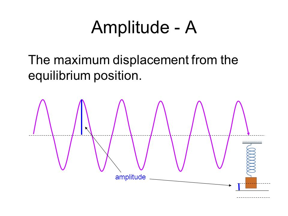 Amplitude - A The maximum displacement from the equilibrium position. amplitude