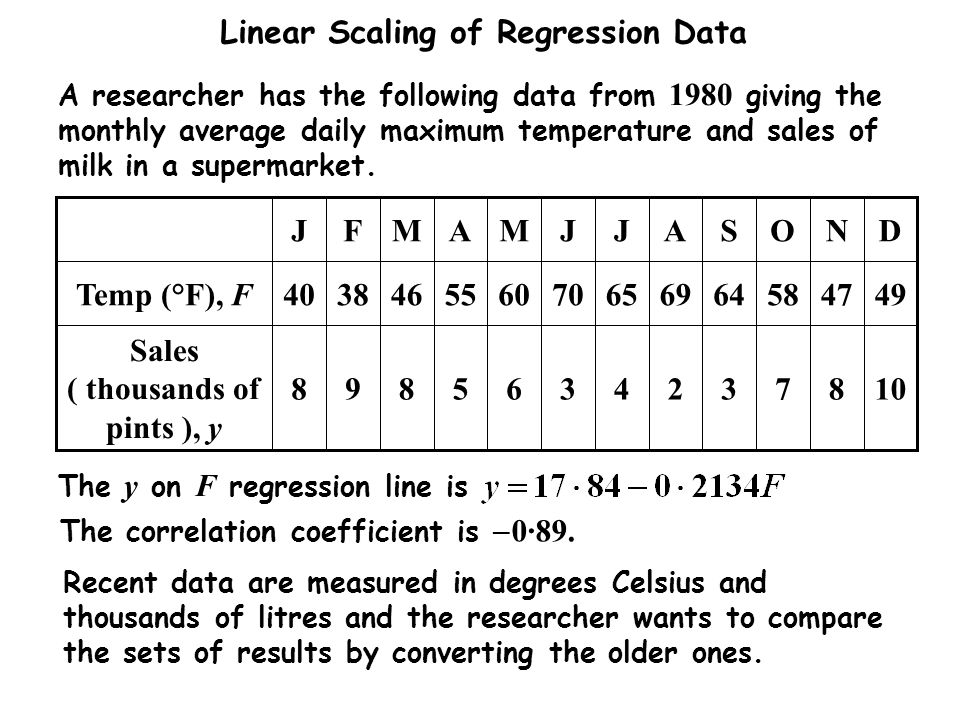 Linear Scaling of Regression Data A researcher has the following data from 1980 giving the monthly average daily maximum temperature and sales of milk