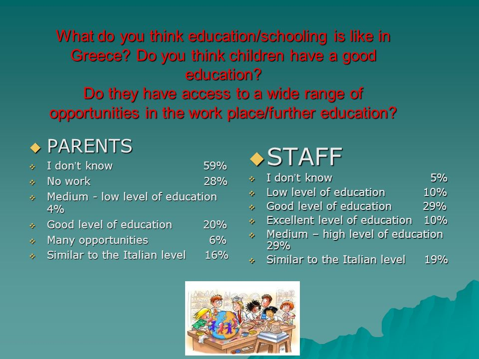 What do you think education/schooling is like in Greece? Do you think children have a good education? Do they have access to a wide range of opportuni