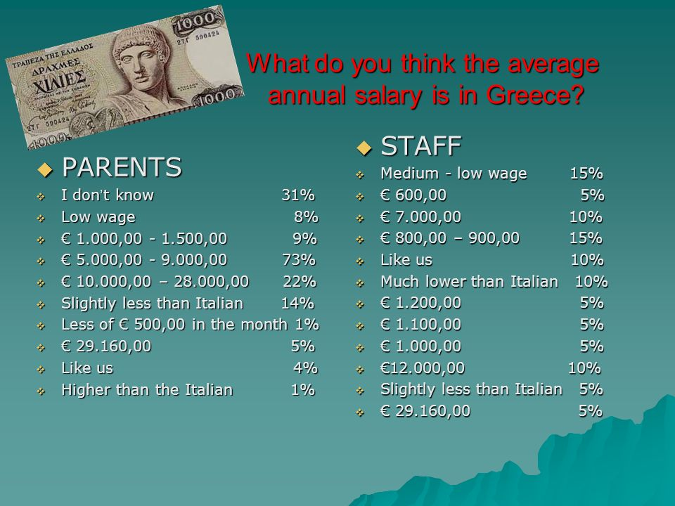 What do you think the average annual salary is in Greece.