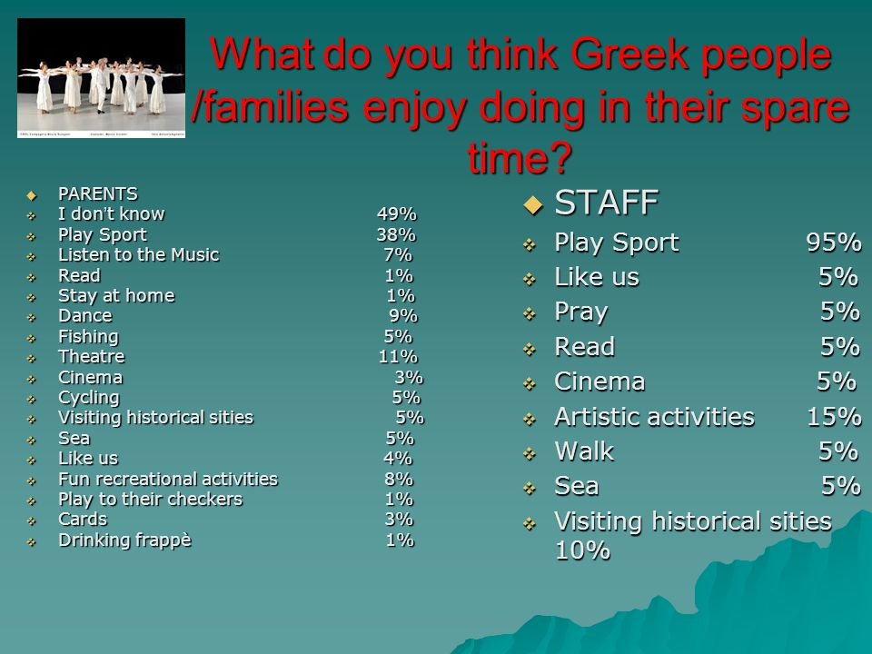 What do you think Greek people /families enjoy doing in their spare time.