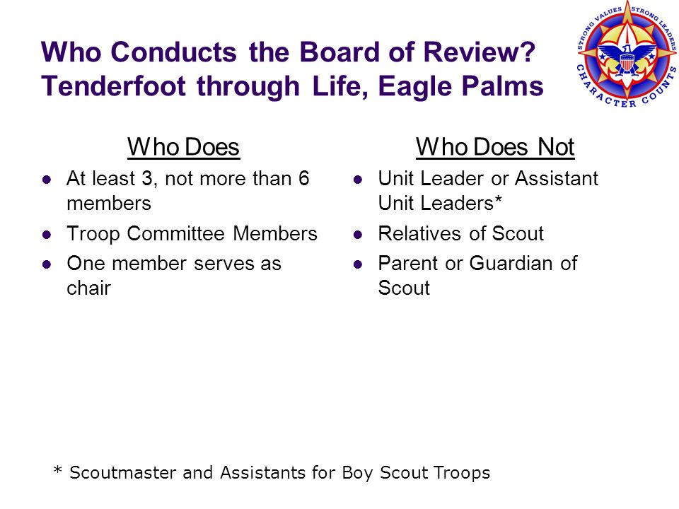 Who Conducts the Board of Review.