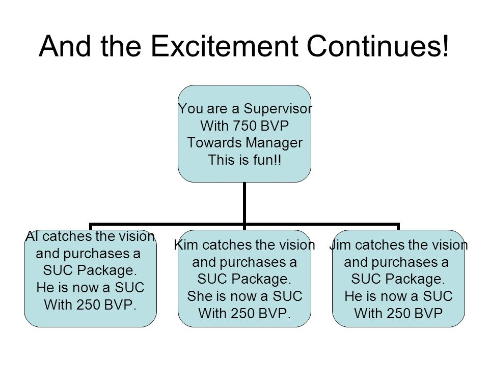 The Power of SUC Express Packages