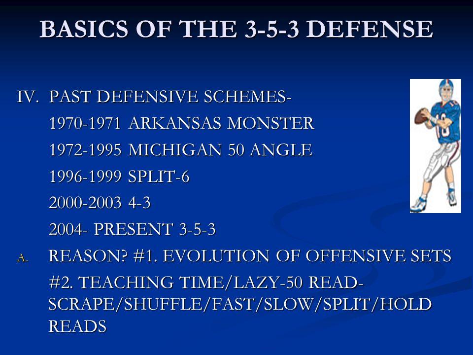 BASICS OF THE 3-5-3 DEFENSE IV. PAST DEFENSIVE SCHEMES- 1970-1971 ARKANSAS MONSTER 1970-1971 ARKANSAS MONSTER 1972-1995 MICHIGAN 50 ANGLE 1972-1995 MI