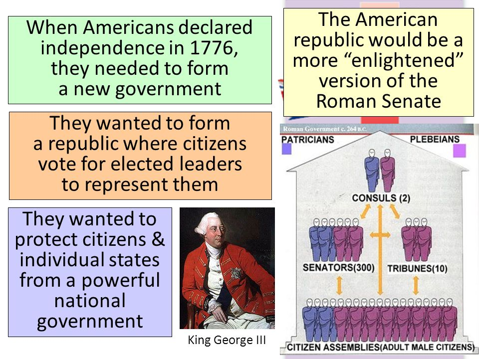 When Americans declared independence in 1776, they needed to form a new government They wanted to form a republic where citizens vote for elected leaders to represent them They wanted to protect citizens & individual states from a powerful national government King George III The American republic would be a more enlightened version of the Roman Senate