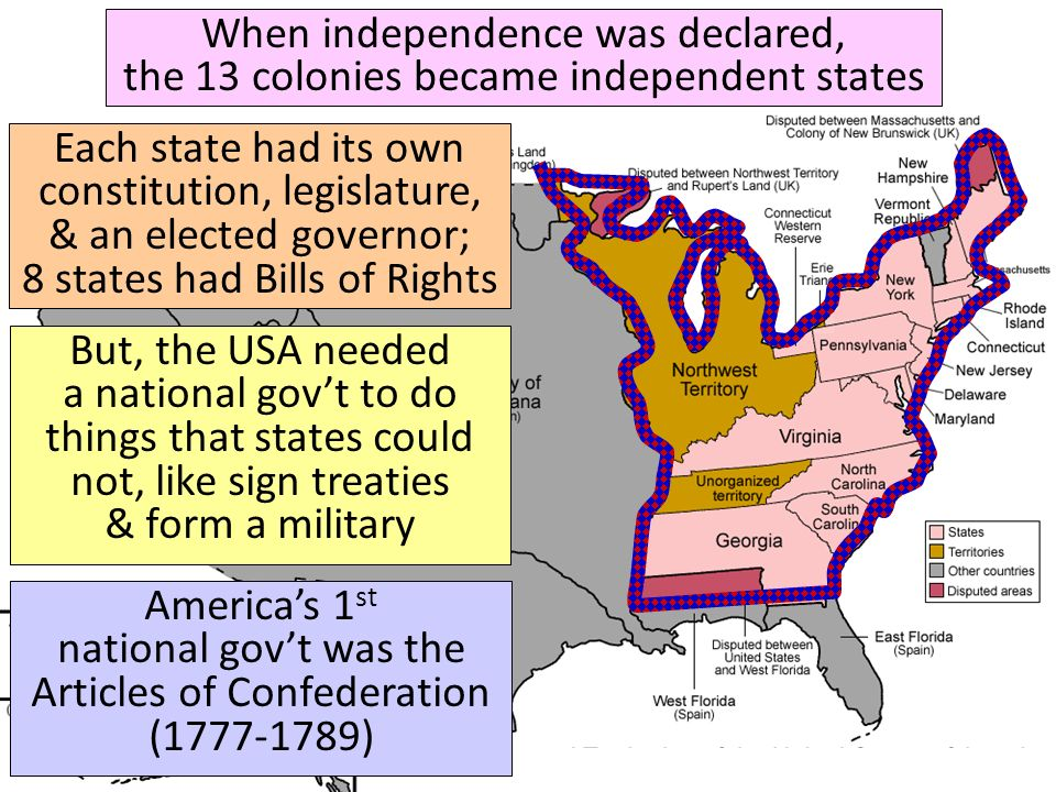 When independence was declared, the 13 colonies became independent states Each state had its own constitution, legislature, & an elected governor; 8 states had Bills of Rights But, the USA needed a national govt to do things that states could not, like sign treaties & form a military Americas 1 st national govt was the Articles of Confederation (1777-1789)