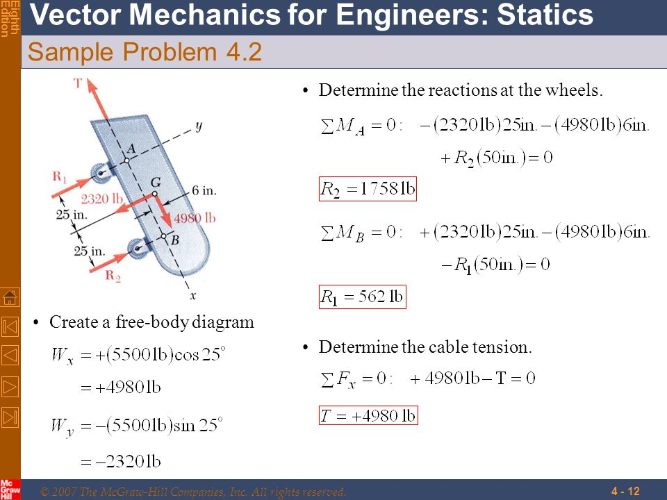 © 2007 The McGraw-Hill Companies, Inc. All rights reserved. Vector Mechanics for Engineers: Statics EighthEdition 4 - 12 Sample Problem 4.2 Create a f