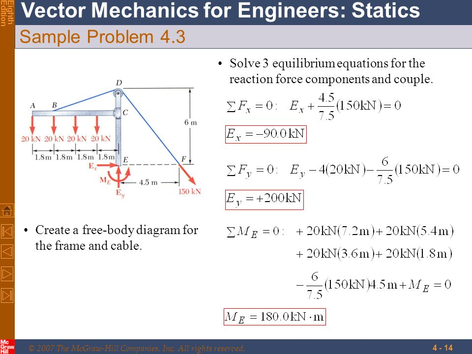 © 2007 The McGraw-Hill Companies, Inc. All rights reserved. Vector Mechanics for Engineers: Statics EighthEdition 4 - 14 Sample Problem 4.3 Create a f