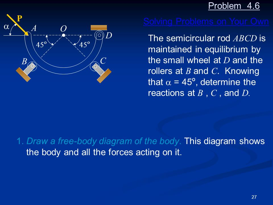 27 45 o O D C A B 1. Draw a free-body diagram of the body. This diagram shows the body and all the forces acting on it. P Solving Problems on Your Own