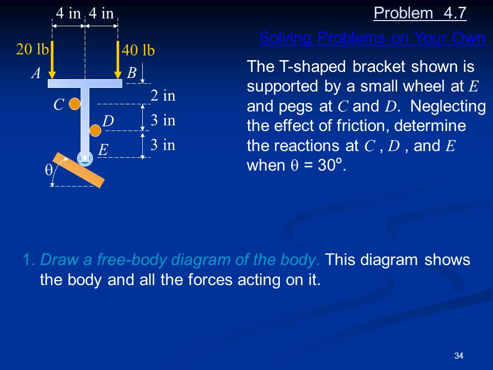 34 1. Draw a free-body diagram of the body. This diagram shows the body and all the forces acting on it. 4 in 2 in 3 in AB 40 lb 20 lb C D E Solving P