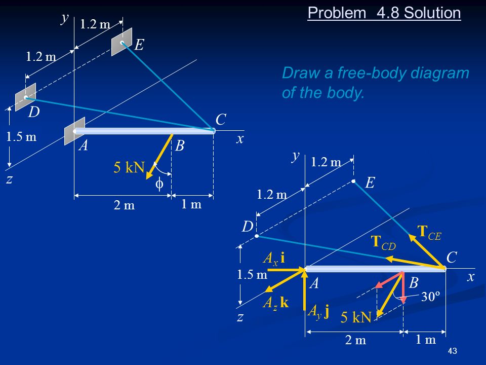 43 Problem 4.8 Solution Draw a free-body diagram of the body. 1.2 m y 1.5 m z x 5 kN A B C E D 1 m 2 m 1.2 m y 1.5 m z x A B C E D 1 m 2 m 30 o 5 kN T