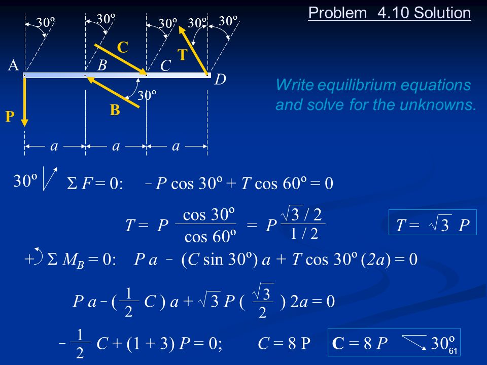 61 Write equilibrium equations and solve for the unknowns. Problem 4.10 Solution D C BA 30 o P aaa C B T F = 0: _ P cos 30 o + T cos 60 o = 0 T = P =