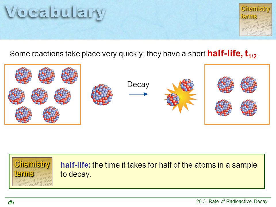 5 20.3 Rate of Radioactive Decay Some reactions take place very quickly; they have a short half-life, t 1/2. half-life: the time it takes for half of