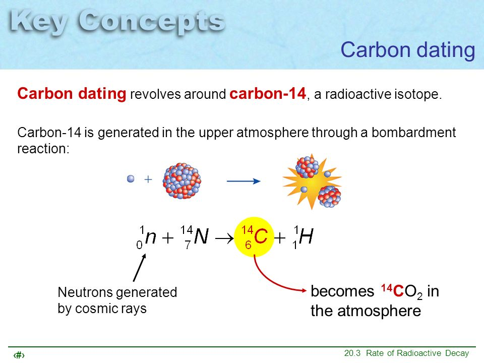 Carbon hookup method and radioactive isotopes