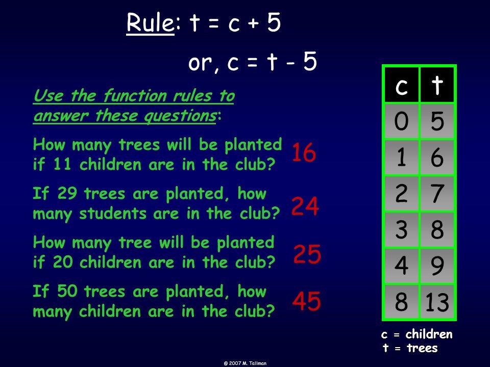 13 Adults + 1 Child Adults + 2 Children Adults + 3 ChildrenAdults + 4 Children Adults + 0 Children The adult members of an environmental club plant a total of 5 trees.