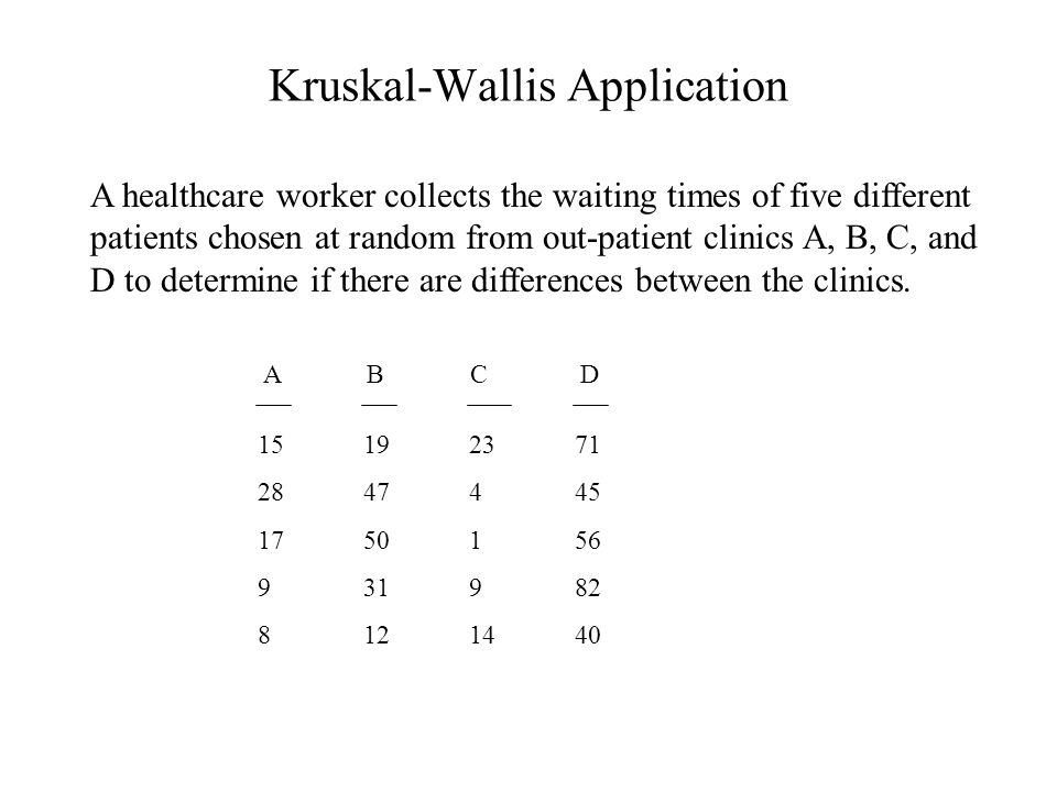 Kruskal-Wallis Application 15 192371 2847445 1750156 931982 8121440 A healthcare worker collects the waiting times of five different patients chosen at random from out-patient clinics A, B, C, and D to determine if there are differences between the clinics.