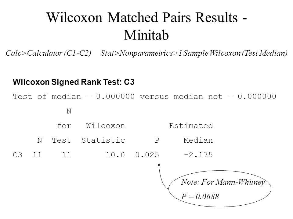 Wilcoxon Matched Pairs Results - Minitab Wilcoxon Signed Rank Test: C3 Test of median = 0.000000 versus median not = 0.000000 N for Wilcoxon Estimated N Test Statistic P Median C3 11 11 10.0 0.025 -2.175 Note: For Mann-Whitney P = 0.0688 Calc>Calculator (C1-C2) Stat>Nonparametrics>1 Sample Wilcoxon (Test Median)