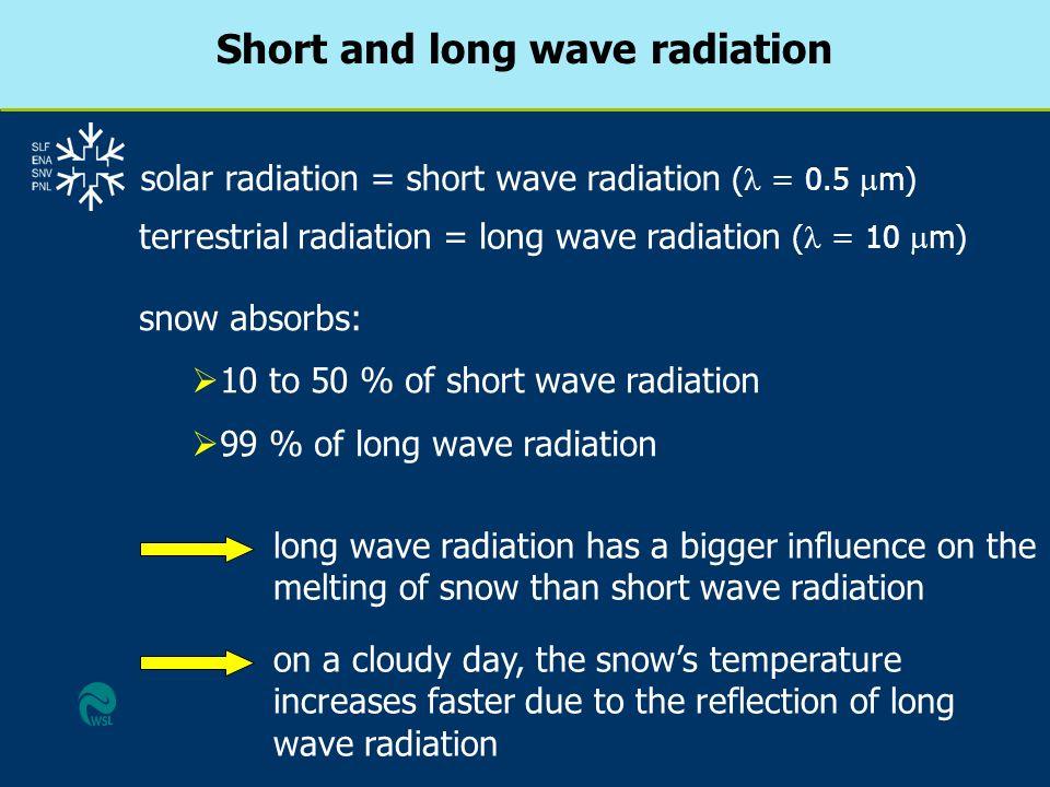 solar radiation = short wave radiation ( = 0.5 m) Short and long wave radiation terrestrial radiation = long wave radiation ( = 10 m) snow absorbs: 10