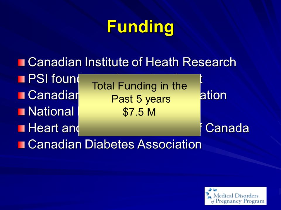 Funding Canadian Institute of Heath Research PSI foundation Operating Grant Canadian Foundation for Innovation National Institute of Health Heart and