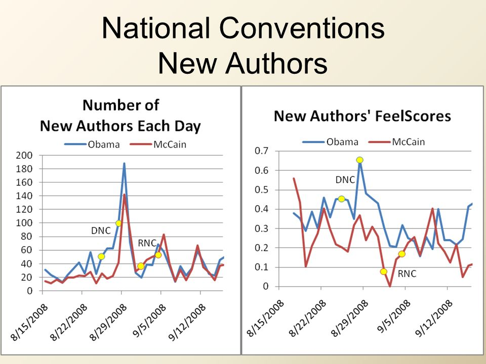 National Conventions New Authors