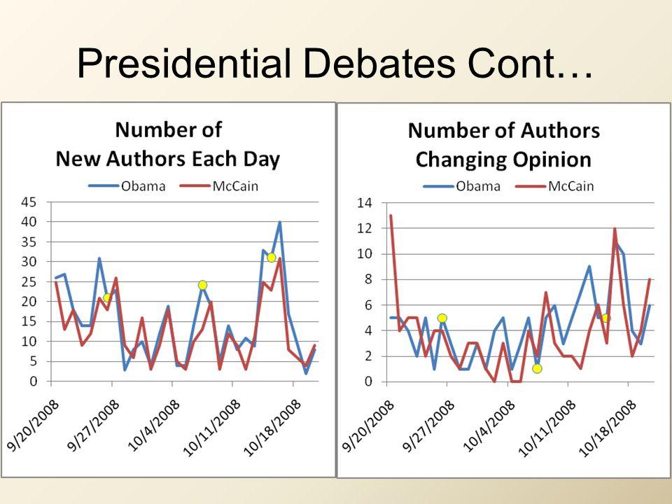 Presidential Debates Cont…