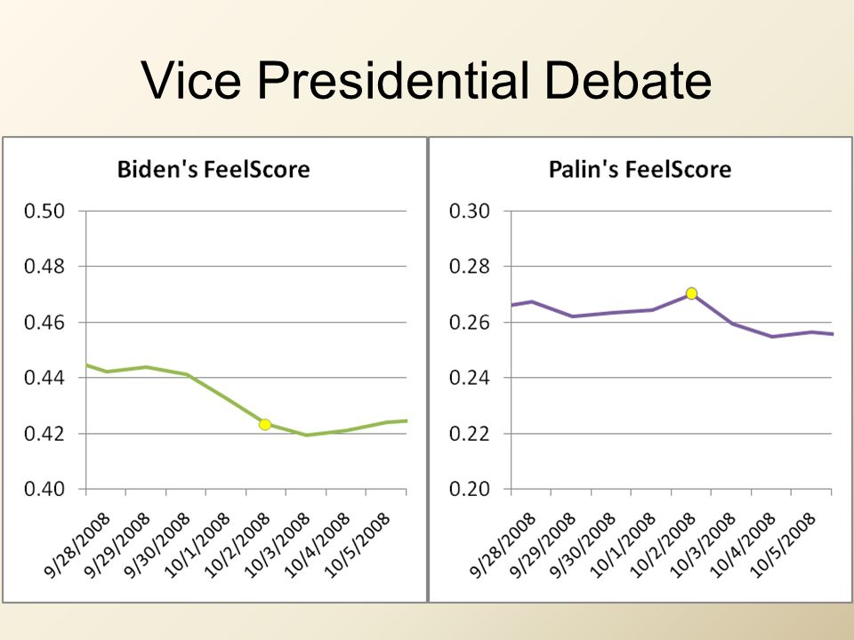 Vice Presidential Debate