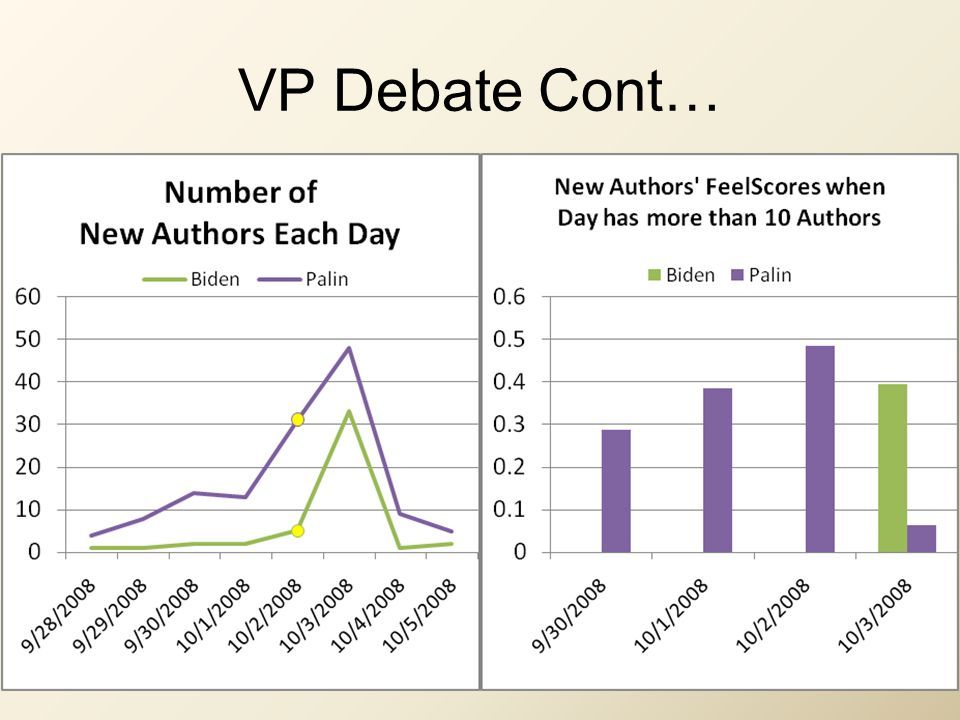VP Debate Cont…