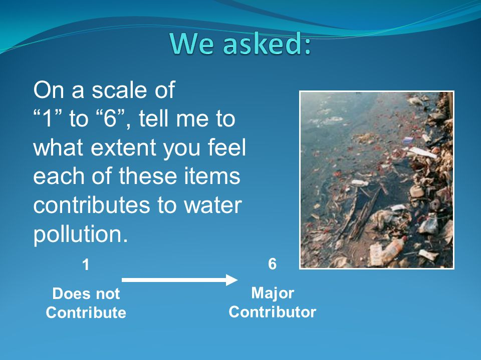On a scale of 1 to 6, tell me to what extent you feel each of these items contributes to water pollution. 1 Does not Contribute 6 Major Contributor