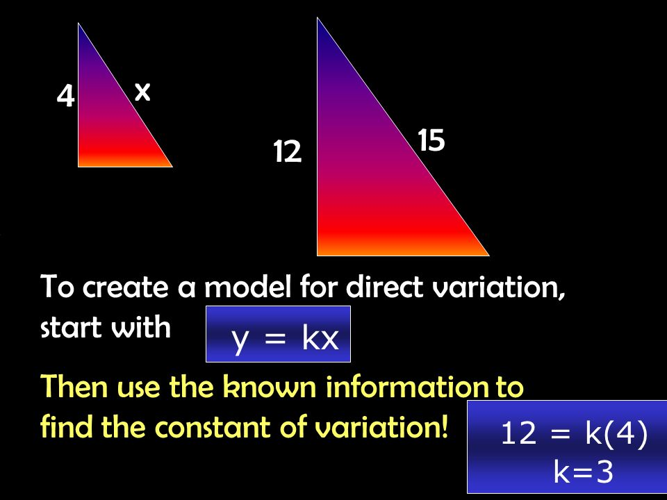 X Y 5 5 -5 (-, ) To create a model for direct variation, start with Then use the known information to find the constant of variation.