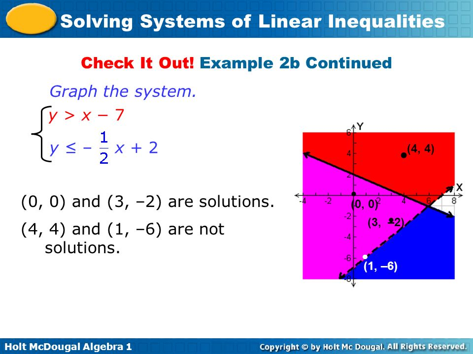 Holt McDougal Algebra 1 Solving Systems of Linear Inequalities Check It Out! Example 2b Continued Graph the system. y > x 7 y – x + 2 (0, 0) and (3, –