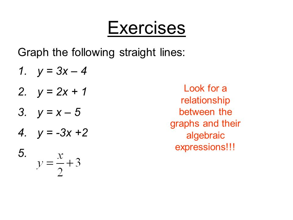 Exercises Graph the following straight lines: 1.y = 3x – 4 2.y = 2x + 1 3.y = x – 5 4.y = -3x +2 5. Look for a relationship between the graphs and the