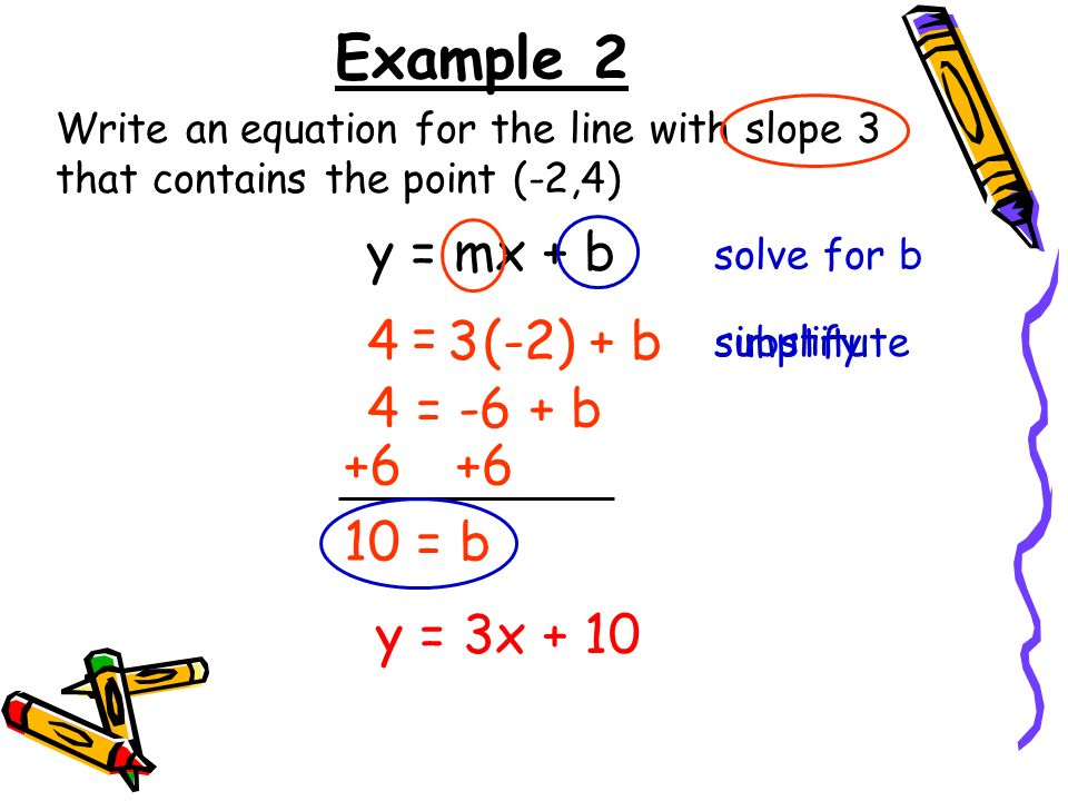 Example 2 Write an equation for the line with slope 3 that contains the point (-2,4) y = mx + b 4 = 3(-2)+ b 4 = -6 + b = b y = 3x + 10 substitute solve for b simplify