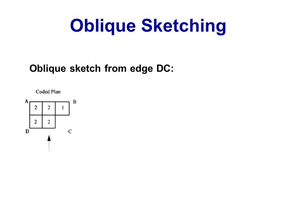 Oblique Sketching Oblique sketch from edge DC: