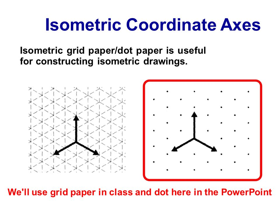 Isometric Coordinate Axes Isometric grid paper/dot paper is useful for constructing isometric drawings. We'll use grid paper in class and dot here in