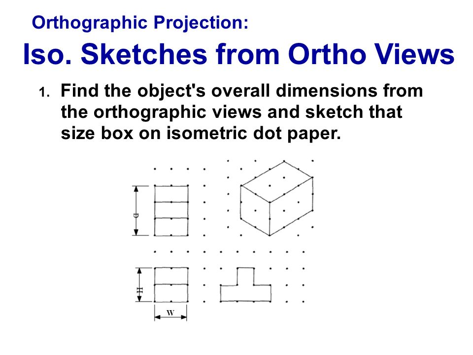 Orthographic Projection: Iso. Sketches from Ortho Views 1. Find the object's overall dimensions from the orthographic views and sketch that size box o