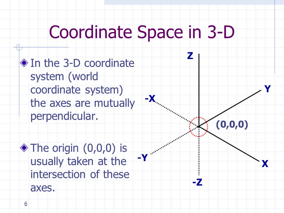 6 In the 3-D coordinate system (world coordinate system) the axes are mutually perpendicular. The origin (0,0,0) is usually taken at the intersection