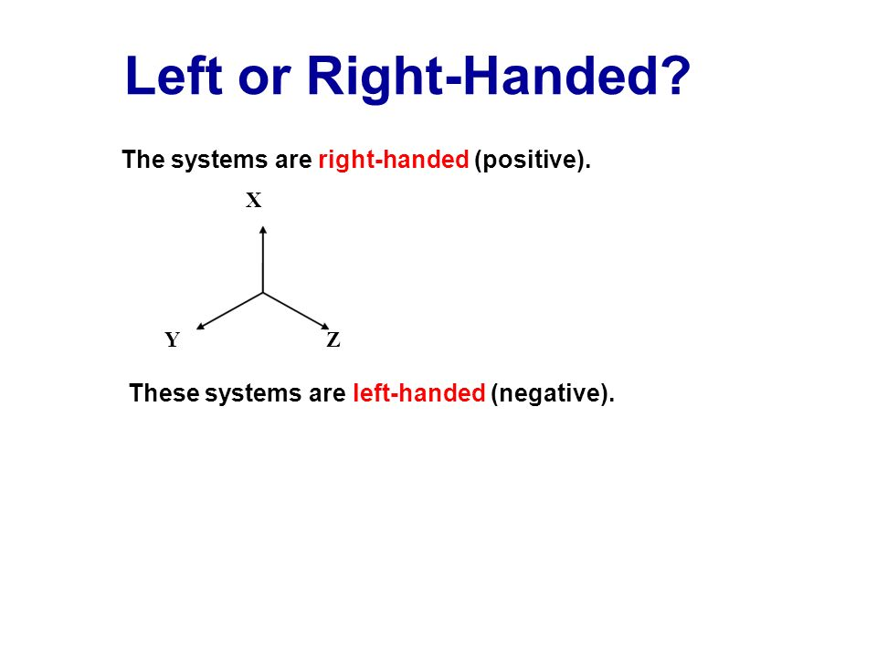 Left or Right-Handed? The systems are right-handed (positive). Z X Y YZ X These systems are left-handed (negative). Z X Y YX Z