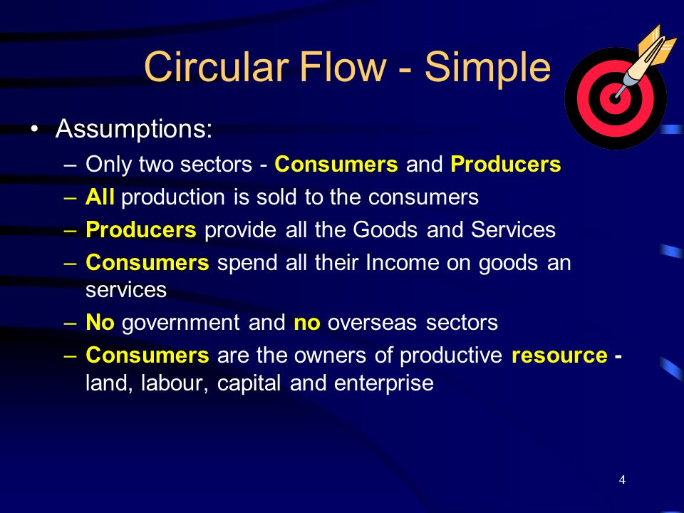 4 Circular Flow - Simple Assumptions: –Only two sectors - Consumers and Producers –All production is sold to the consumers –Producers provide all the